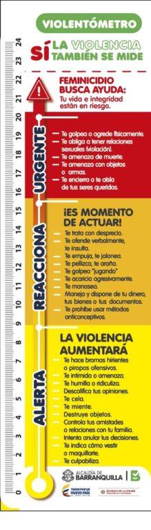 Violentómetro Barranquilla