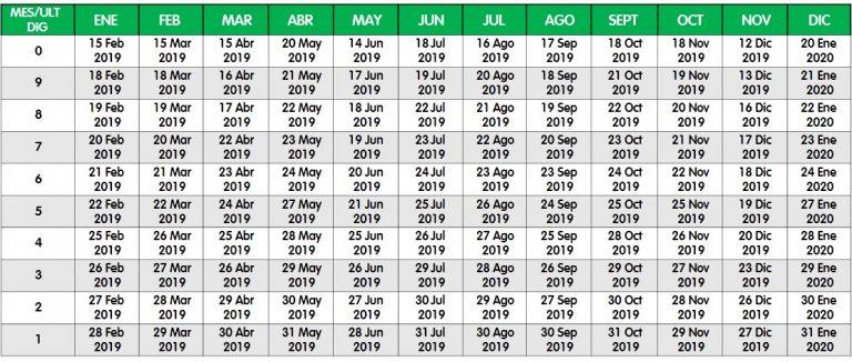 Agencia Tributaria Calendario 2020.Calendario Tributario 2019 Alcaldia De Barranquilla